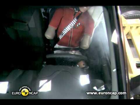 Euro NCAP   Dacia Duster   2011   Crash test