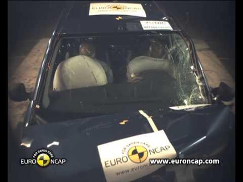 Euro NCAP   Dacia Sandero\Renault Sandero  2013   Crash test